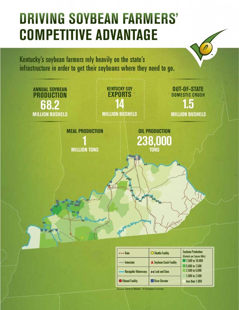 Kentucky Soybean Transportation Infographic